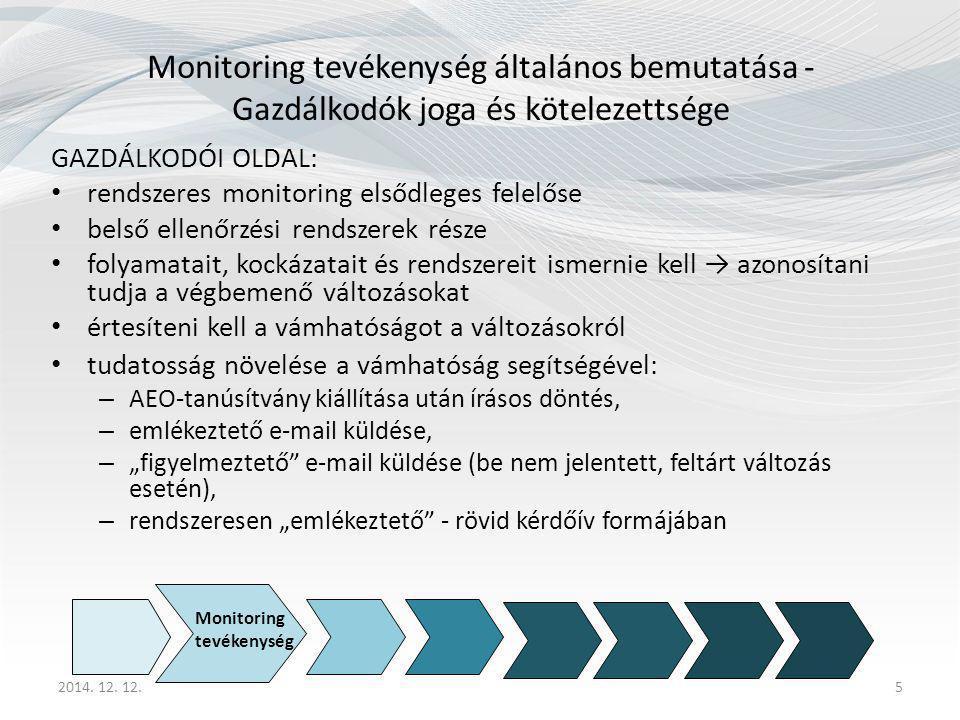 2014. 12. 12.5 Monitoring tevékenység általános bemutatása - Gazdálkodók joga és kötelezettsége GAZDÁLKODÓI OLDAL: rendszeres monitoring elsődleges fe