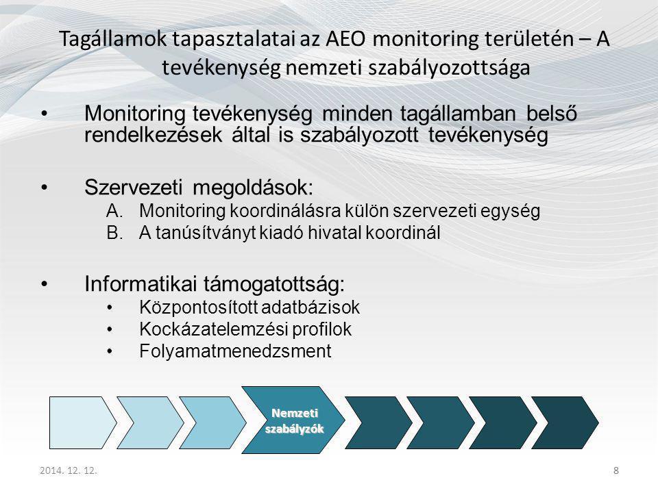 2014. 12. 12.8 Tagállamok tapasztalatai az AEO monitoring területén – A tevékenység nemzeti szabályozottsága Monitoring tevékenység minden tagállamban