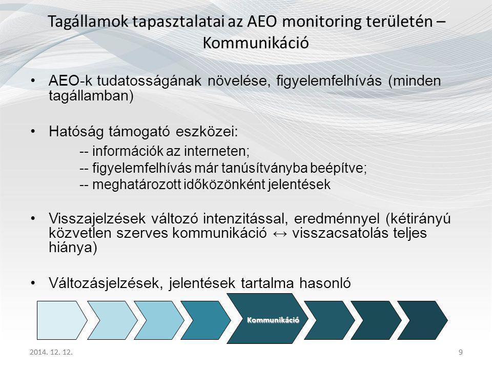 2014. 12. 12.9 Tagállamok tapasztalatai az AEO monitoring területén – Kommunikáció AEO-k tudatosságának növelése, figyelemfelhívás (minden tagállamban
