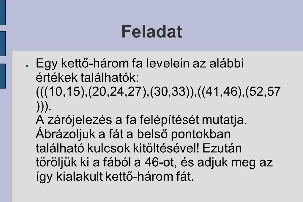 Feladat ● Egy kettő-három fa levelein az alábbi értékek találhatók: (((10,15),(20,24,27),(30,33)),((41,46),(52,57 ))).