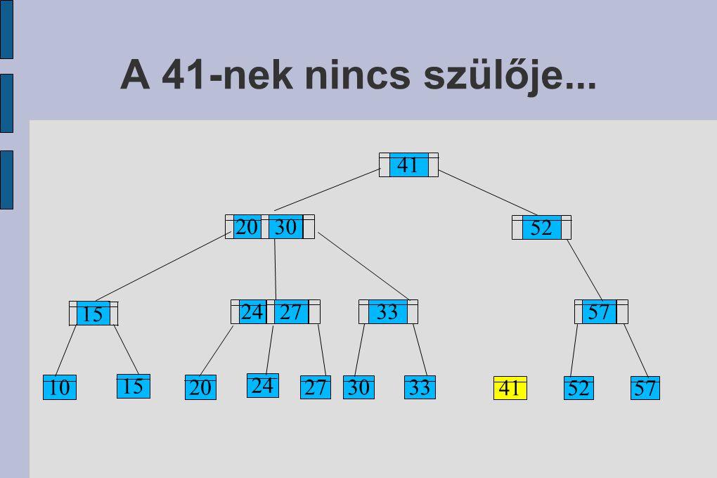 A 41-et összevonjuk az 52-vel és az 57-tel 15 10 15 20 24 27 33 3033 41 57 52 41 57 52 30 20 27 24