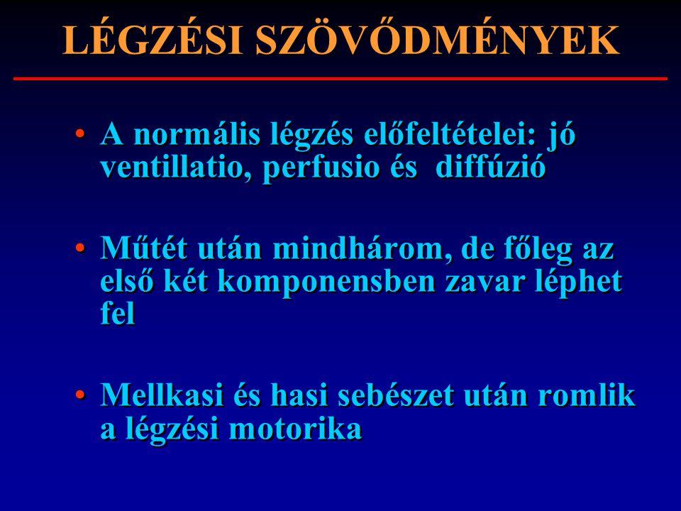 LÉGZÉSI SZÖVŐDMÉNYEK A normális légzés előfeltételei: jó ventillatio, perfusio és diffúzió Műtét után mindhárom, de főleg az első két komponensben zav