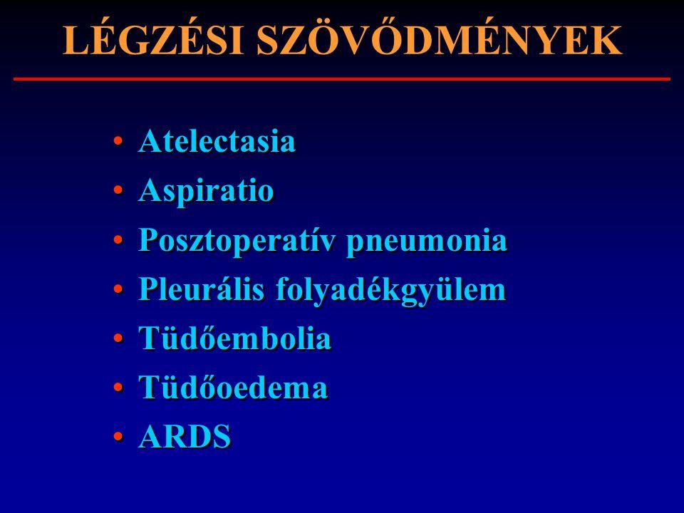 LÉGZÉSI SZÖVŐDMÉNYEK Atelectasia Aspiratio Posztoperatív pneumonia Pleurális folyadékgyülem Tüdőembolia Tüdőoedema ARDS Atelectasia Aspiratio Posztope