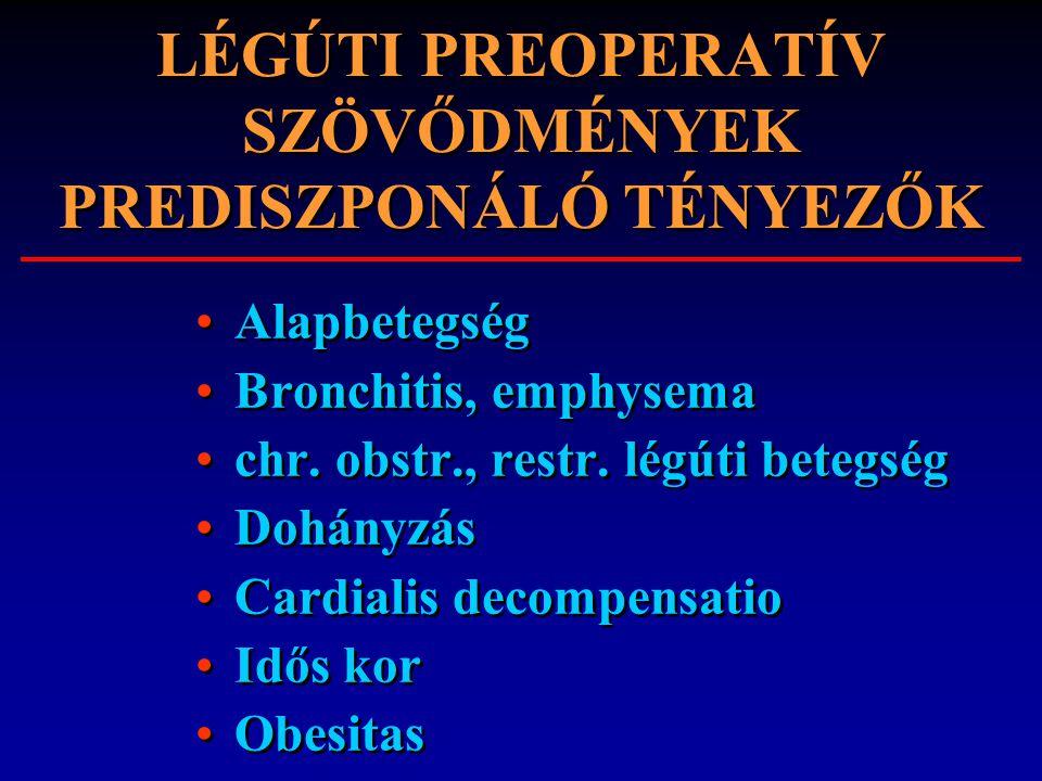 LÉGÚTI PREOPERATÍV SZÖVŐDMÉNYEK PREDISZPONÁLÓ TÉNYEZŐK Alapbetegség Bronchitis, emphysema chr. obstr., restr. légúti betegség Dohányzás Cardialis deco