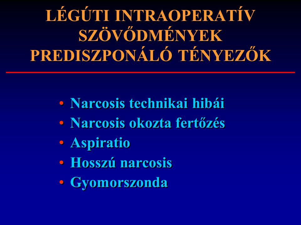 LÉGÚTI INTRAOPERATÍV SZÖVŐDMÉNYEK PREDISZPONÁLÓ TÉNYEZŐK Narcosis technikai hibái Narcosis okozta fertőzés Aspiratio Hosszú narcosis Gyomorszonda Narc