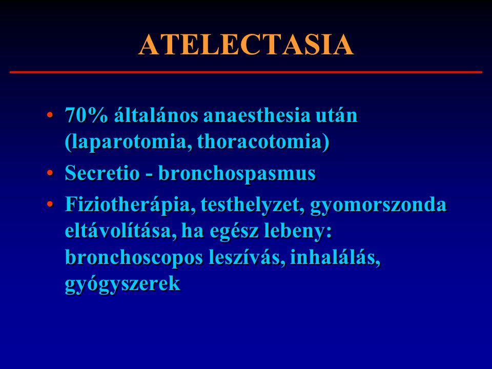 ATELECTASIA 70% általános anaesthesia után (laparotomia, thoracotomia) Secretio - bronchospasmus Fiziotherápia, testhelyzet, gyomorszonda eltávolítása