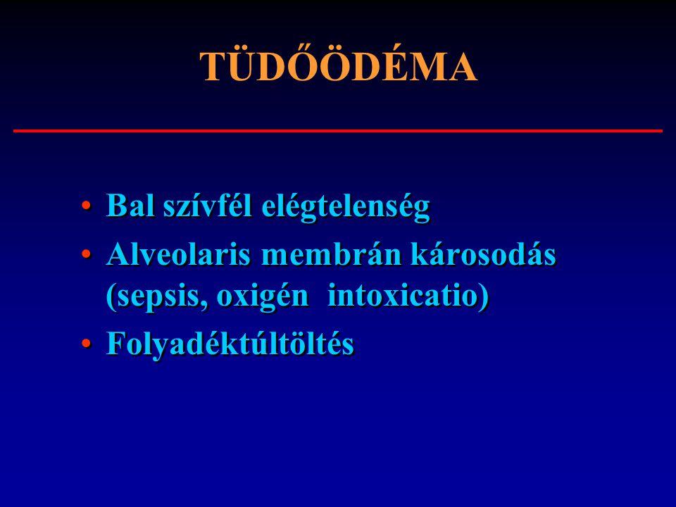 TÜDŐÖDÉMA Bal szívfél elégtelenség Alveolaris membrán károsodás (sepsis, oxigén intoxicatio) Folyadéktúltöltés Bal szívfél elégtelenség Alveolaris mem