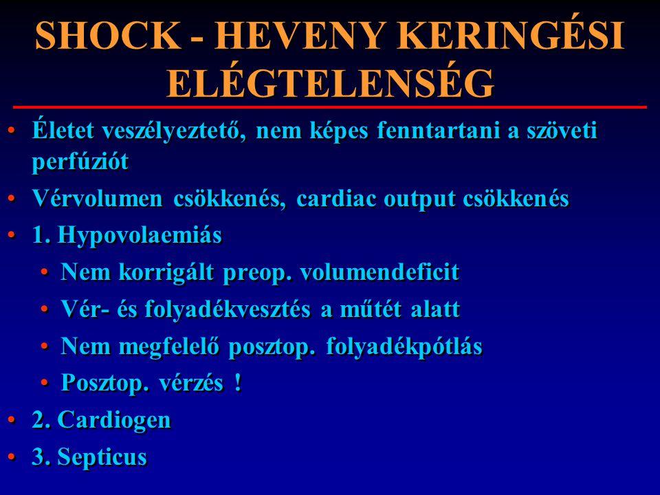 SHOCK - HEVENY KERINGÉSI ELÉGTELENSÉG Életet veszélyeztető, nem képes fenntartani a szöveti perfúziót Vérvolumen csökkenés, cardiac output csökkenés 1