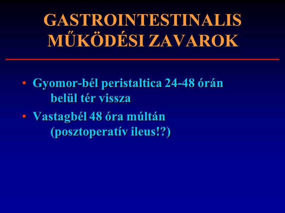 GASTROINTESTINALIS MŰKÖDÉSI ZAVAROK Gyomor-bél peristaltica 24-48 órán belül tér vissza Vastagbél 48 óra múltán (posztoperatív ileus!?) Gyomor-bél per