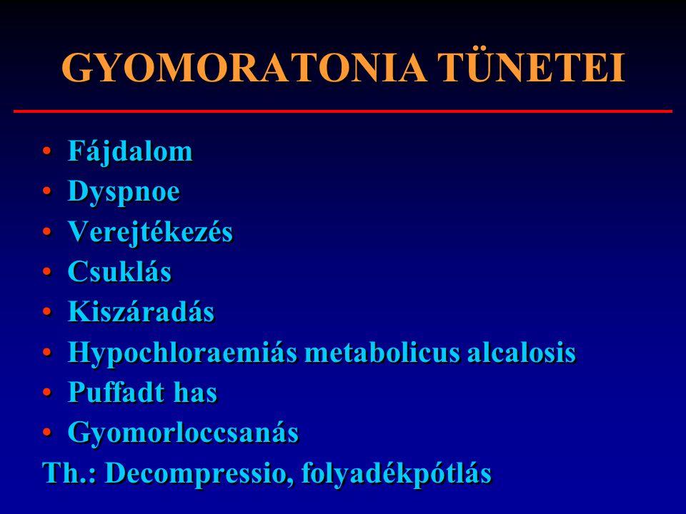 GYOMORATONIA TÜNETEI Fájdalom Dyspnoe Verejtékezés Csuklás Kiszáradás Hypochloraemiás metabolicus alcalosis Puffadt has Gyomorloccsanás Th.: Decompres