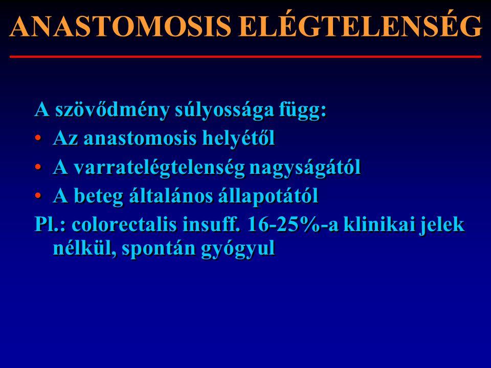 ANASTOMOSIS ELÉGTELENSÉG A szövődmény súlyossága függ: Az anastomosis helyétől A varratelégtelenség nagyságától A beteg általános állapotától Pl.: col