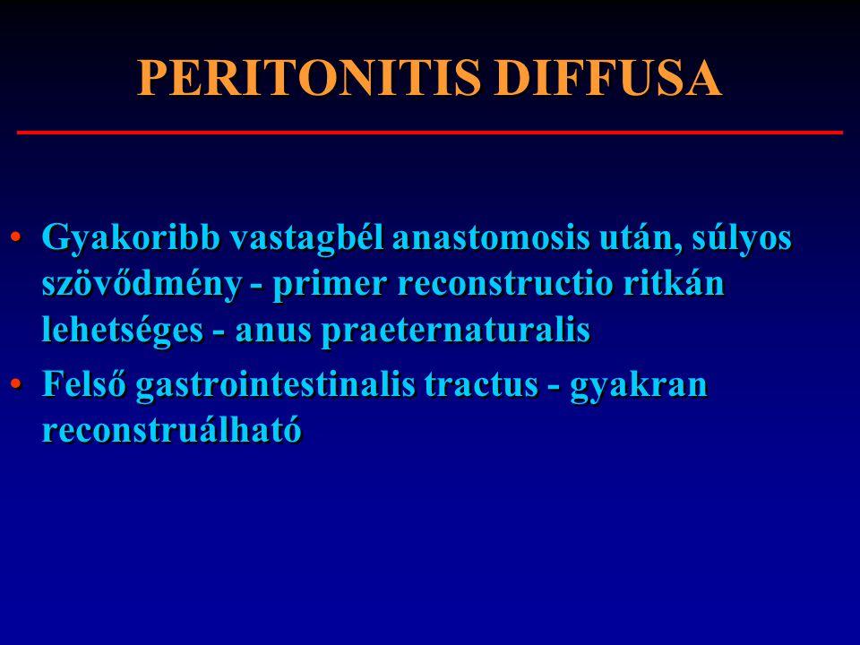 PERITONITIS DIFFUSA Gyakoribb vastagbél anastomosis után, súlyos szövődmény - primer reconstructio ritkán lehetséges - anus praeternaturalis Felső gas