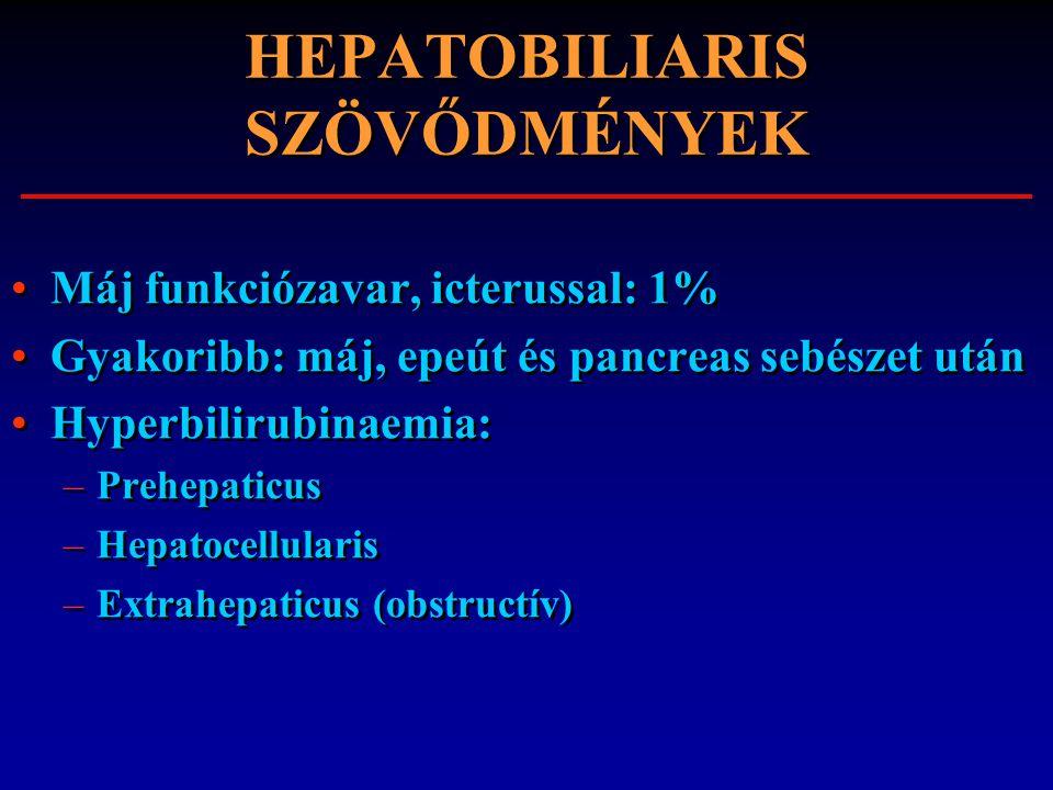 HEPATOBILIARIS SZÖVŐDMÉNYEK Máj funkciózavar, icterussal: 1% Gyakoribb: máj, epeút és pancreas sebészet után Hyperbilirubinaemia: –Prehepaticus –Hepat