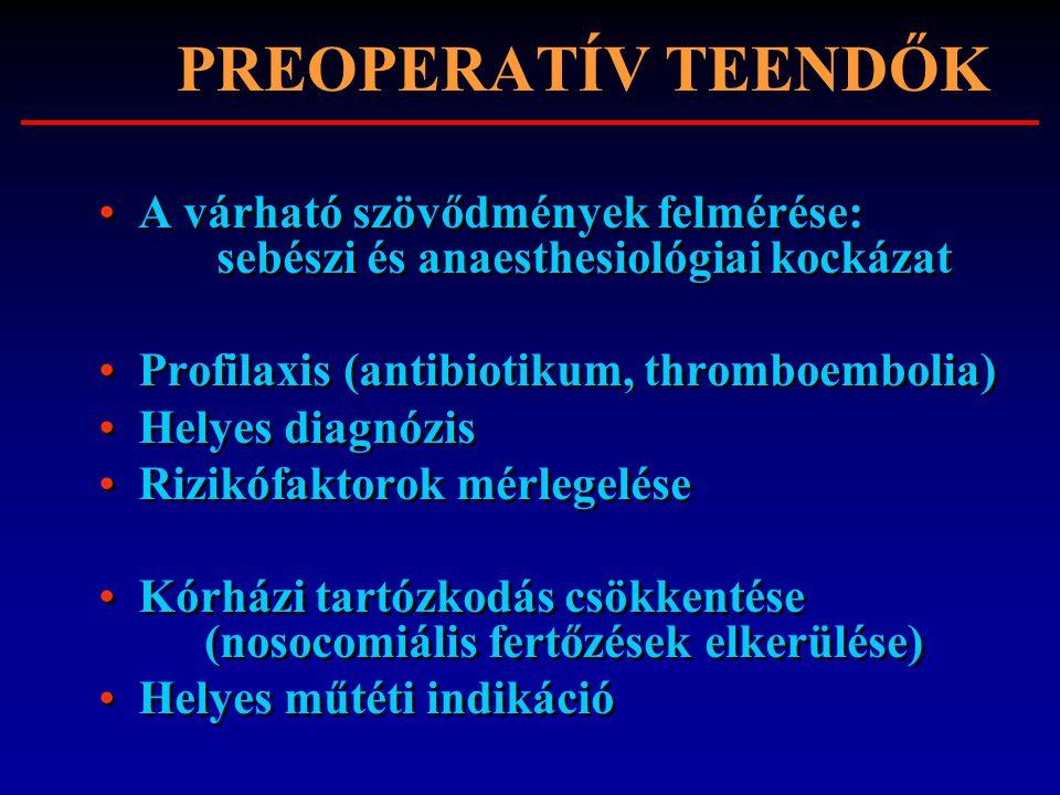 PREOPERATÍV TEENDŐK A várható szövődmények felmérése: sebészi és anaesthesiológiai kockázat Profilaxis (antibiotikum, thromboembolia) Helyes diagnózis
