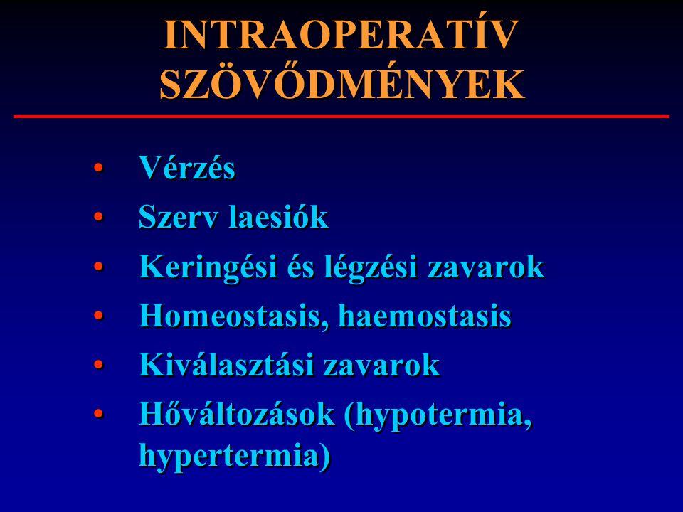 INTRAOPERATÍV SZÖVŐDMÉNYEK Vérzés Szerv laesiók Keringési és légzési zavarok Homeostasis, haemostasis Kiválasztási zavarok Hőváltozások (hypotermia, h