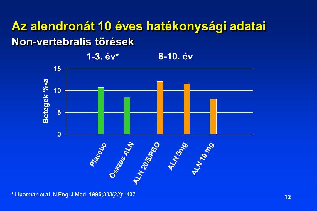 12 * Liberman et al. N Engl J Med. 1995;333(22):1437 1-3.