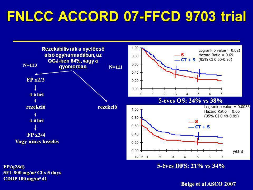 FNLCC ACCORD 07-FFCD 9703 trial FP (q28d) 5FU 800 mg/m² CI x 5 days CDDP 100 mg/m² d1 Rezekábilis rák a nyelőcső alsó egyharmadában, az OGJ-ben 64%, vagy a gyomorban.