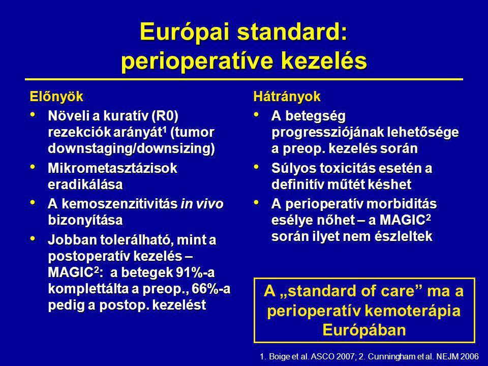 Európai standard: perioperatíve kezelés Előnyök Növeli a kuratív (R0) rezekciók arányát 1 (tumor downstaging/downsizing) Növeli a kuratív (R0) rezekciók arányát 1 (tumor downstaging/downsizing) Mikrometasztázisok eradikálása Mikrometasztázisok eradikálása A kemoszenzitivitás in vivo bizonyítása A kemoszenzitivitás in vivo bizonyítása Jobban tolerálható, mint a postoperatív kezelés – MAGIC 2 : a betegek 91%-a komplettálta a preop., 66%-a pedig a postop.