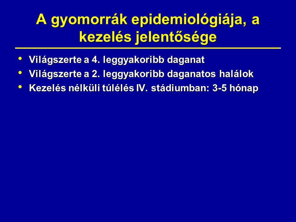 Adjuváns kemoterápia Számos metaanalízis történt Számos metaanalízis történt A legtöbb szerint a posztoperatív kemoterápia ad egy pici OS előnyt (Svéd review: OR (odds ratio): 0.84 (95% CI: 0.74, 0.96) 21 randomizált vizsgálatból) A legtöbb szerint a posztoperatív kemoterápia ad egy pici OS előnyt (Svéd review: OR (odds ratio): 0.84 (95% CI: 0.74, 0.96) 21 randomizált vizsgálatból) Különbség van a nyugati és a keleti vizsgálatok között Különbség van a nyugati és a keleti vizsgálatok között – Western – OR: 0.96 (95%CI 0.83-1.12) – Asian – OR: 0.58 (95% CI 0.44–0.76) Az adjuváns kezelés nyugaton nem standard.