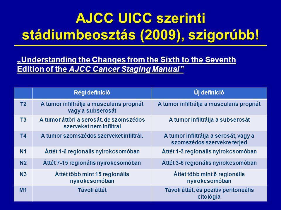 AJCC UICC szerinti stádiumbeosztás (2009), szigorúbb.