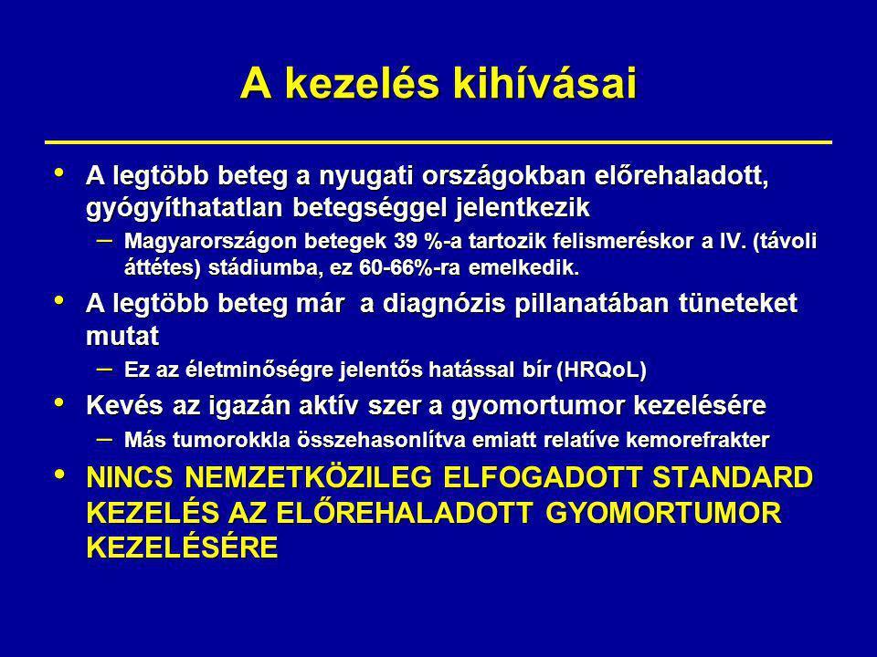Posztoperatív kemoradioterápia: SWOG 9008/Intergroup 0116 trial 5-FU/LV kemoradioterápa (45 Gy) (n=281) 120 Kemoradioterápia Műtét önmagában 24 489672 2736 A halálozás HR-ja: 1.35; 95% CI: 1.09–1.66; p=0.005 Medián OS: 27 vs 36 hónap Erősen szelektált populáció (mindegyik R0 rezekción esett át, és felépült a műtétből) –csak 64% fejezte be a kezelést –szignifikáns toxicitás –toxikus halálozás: 1% –grade 3/4 AEs: 73% R Rezekált Ib–IV.