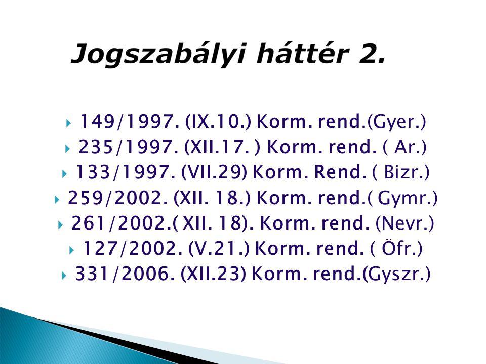  149/1997. (IX.10.) Korm. rend.(Gyer.)  235/1997. (XII.17. ) Korm. rend. ( Ar.)  133/1997. (VII.29) Korm. Rend. ( Bizr.)  259/2002. (XII. 18.) Kor