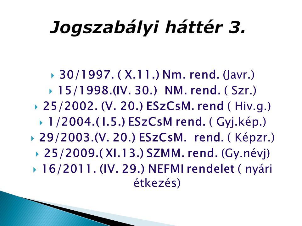  30/1997. ( X.11.) Nm. rend. (Javr.)  15/1998.(IV. 30.) NM. rend. ( Szr.)  25/2002. (V. 20.) ESzCsM. rend ( Hiv.g.)  1/2004.( I.5.) ESzCsM rend. (