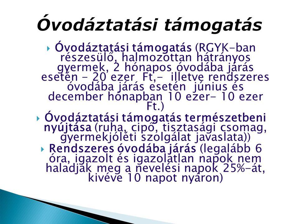  Óvodáztatási támogatás (RGYK-ban részesülő, halmozottan hátrányos gyermek, 2 hónapos óvodába járás esetén - 20 ezer Ft,- illetve rendszeres óvodába