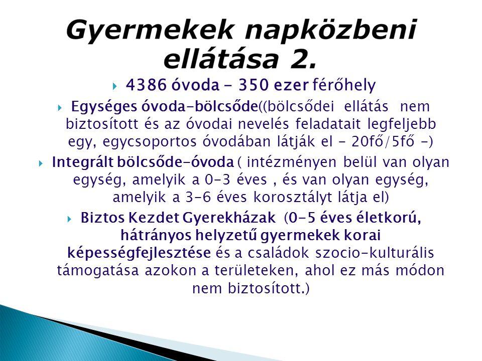  4386 óvoda - 350 ezer férőhely  Egységes óvoda-bölcsőde((bölcsődei ellátás nem biztosított és az óvodai nevelés feladatait legfeljebb egy, egycsopo