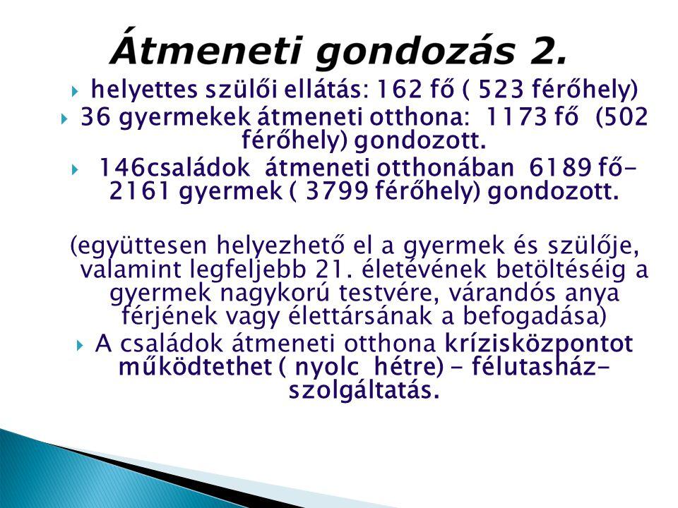  helyettes szülői ellátás: 162 fő ( 523 férőhely)  36 gyermekek átmeneti otthona: 1173 fő (502 férőhely) gondozott.  146családok átmeneti otthonába