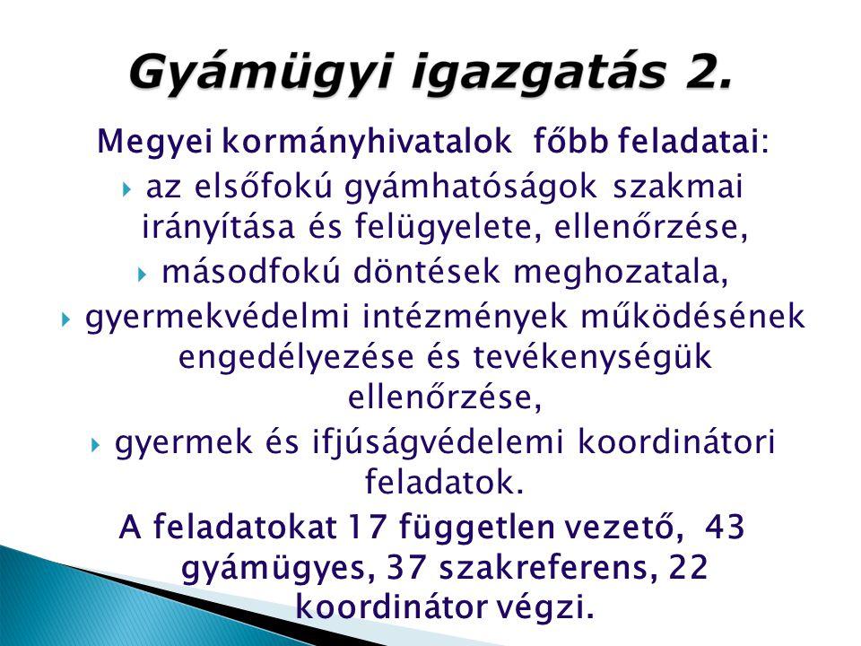 Megyei kormányhivatalok főbb feladatai:  az elsőfokú gyámhatóságok szakmai irányítása és felügyelete, ellenőrzése,  másodfokú döntések meghozatala,
