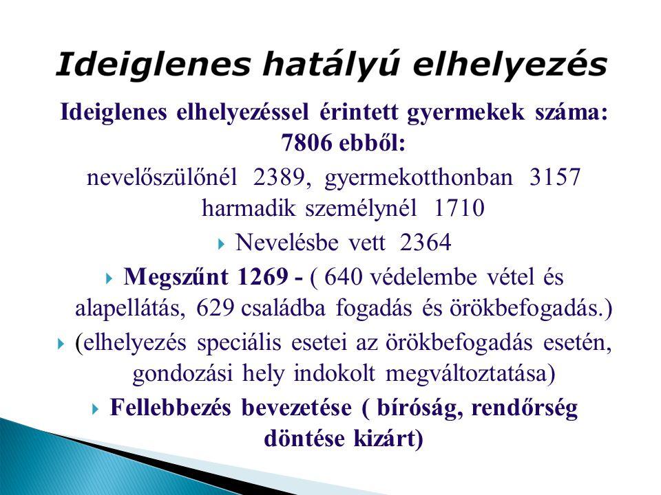 Ideiglenes elhelyezéssel érintett gyermekek száma: 7806 ebből: nevelőszülőnél 2389, gyermekotthonban 3157 harmadik személynél 1710  Nevelésbe vett 23