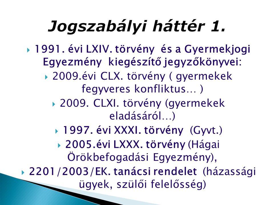  1991. évi LXIV. törvény és a Gyermekjogi Egyezmény kiegészítő jegyzőkönyvei:  2009.évi CLX. törvény ( gyermekek fegyveres konfliktus… )  2009. CLX