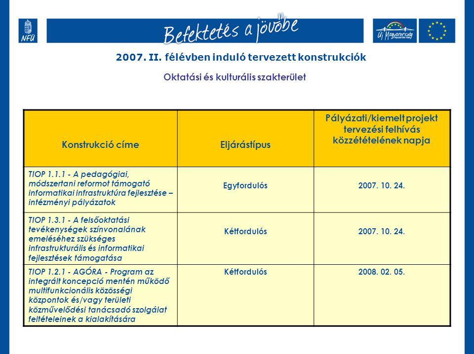 2007. II. félévben induló tervezett konstrukciók Oktatási és kulturális szakterület Konstrukció címeEljárástípus Pályázati/kiemelt projekt tervezési f