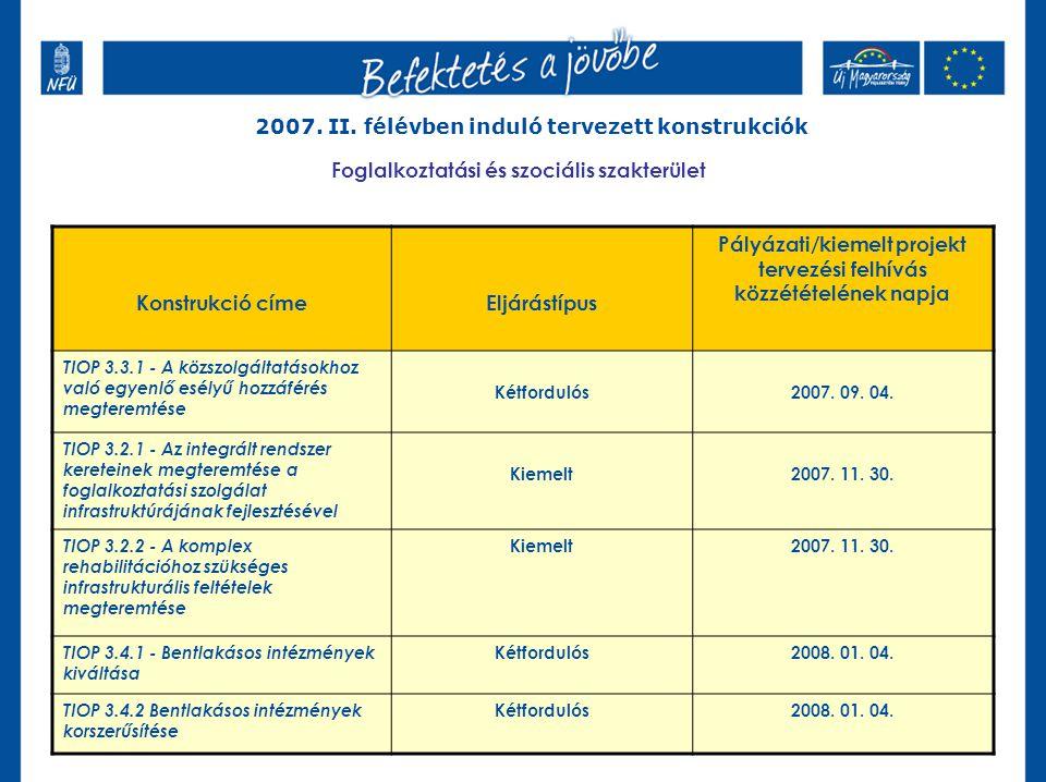 2007. II. félévben induló tervezett konstrukciók Foglalkoztatási és szociális szakterület Konstrukció címeEljárástípus Pályázati/kiemelt projekt terve