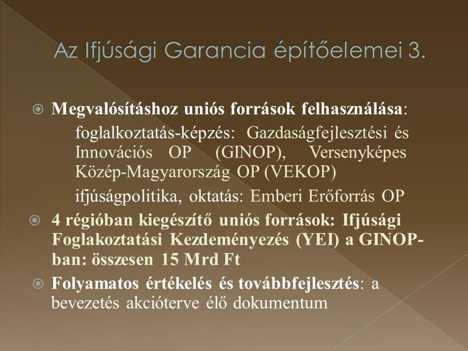  Megvalósításhoz uniós források felhasználása: foglalkoztatás-képzés: Gazdaságfejlesztési és Innovációs OP (GINOP), Versenyképes Közép-Magyarország O