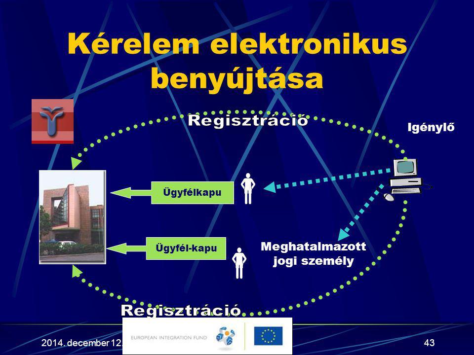 2014. december 12.43 Kérelem elektronikus benyújtása   Ügyfélkapu Ügyfél-kapu Meghatalmazott jogi személy Igénylő