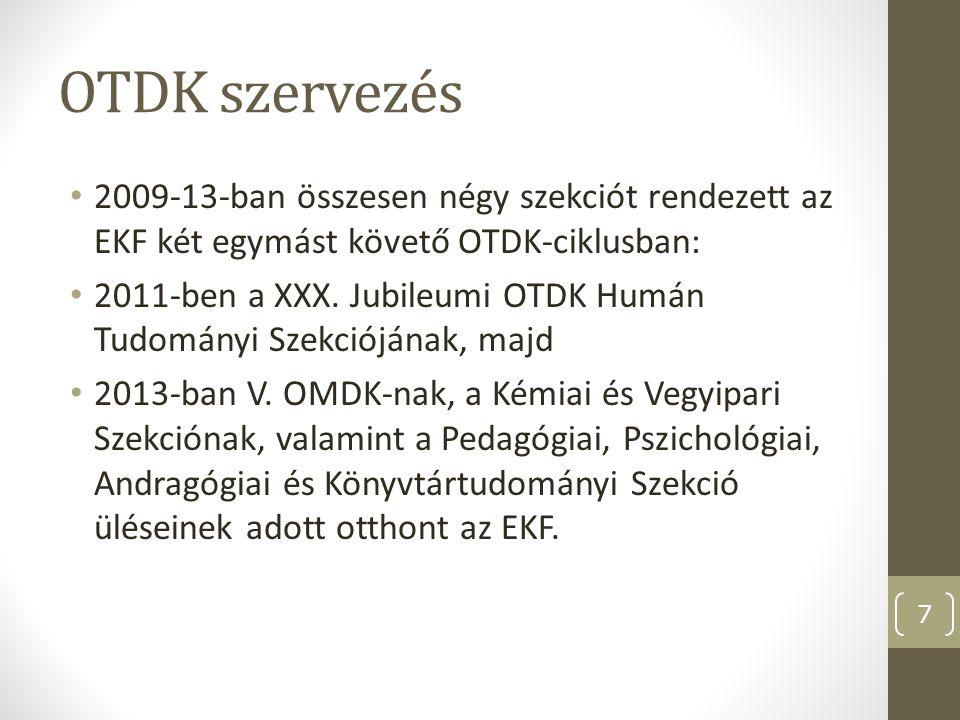 OTDK szervezés 2009-13-ban összesen négy szekciót rendezett az EKF két egymást követő OTDK-ciklusban: 2011-ben a XXX. Jubileumi OTDK Humán Tudományi S