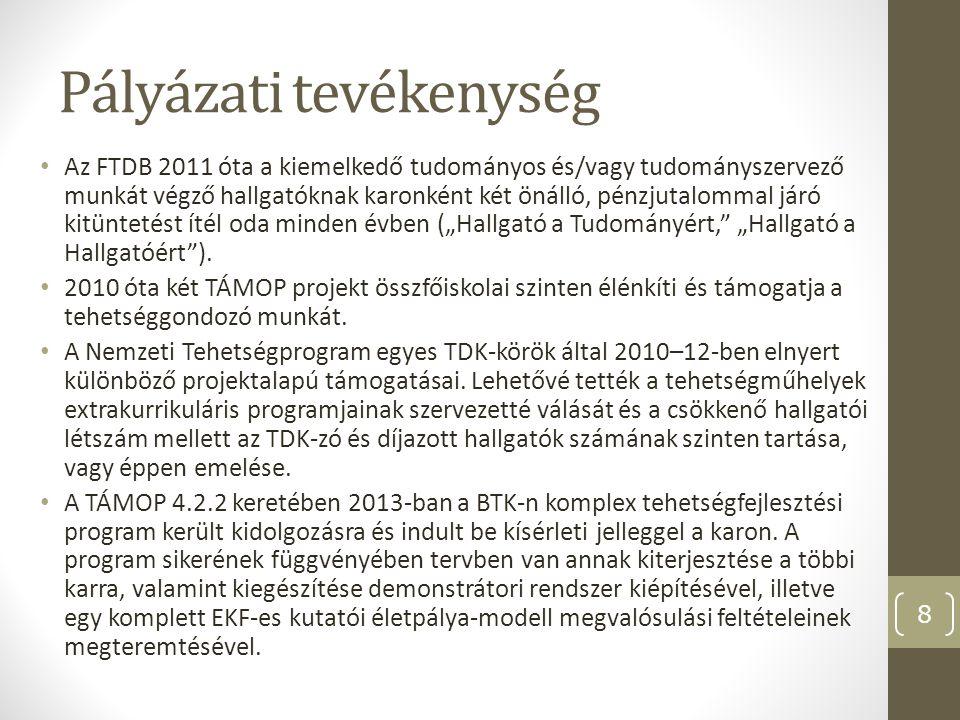 Kepes György Szakkollégium Elődje 1991-ben, hallgatói kezdeményezésre alakult, jelenlegi nevét 2007-ben vette fel.