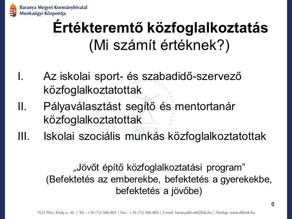 6 Értékteremtő közfoglalkoztatás (Mi számít értéknek?) I.Az iskolai sport- és szabadidő-szervező közfoglalkoztatottak II.Pályaválasztást segítő és men
