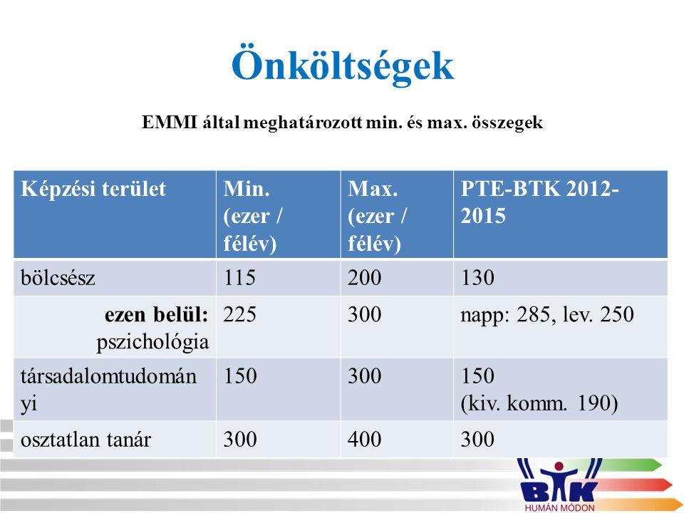 EMMI által meghatározott min. és max. összegek Önköltségek Képzési területMin. (ezer / félév) Max. (ezer / félév) PTE-BTK 2012- 2015 bölcsész115200130