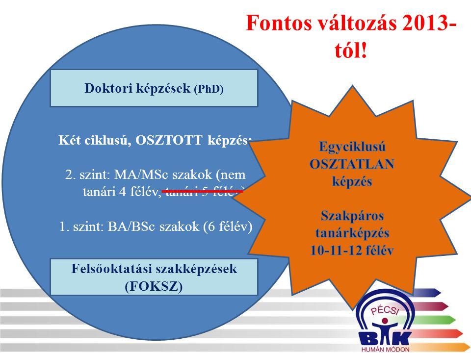 Két ciklusú, OSZTOTT képzés: 2. szint: MA/MSc szakok (nem tanári 4 félév, tanári 5 félév) 1. szint: BA/BSc szakok (6 félév) Felsőoktatási szakképzések