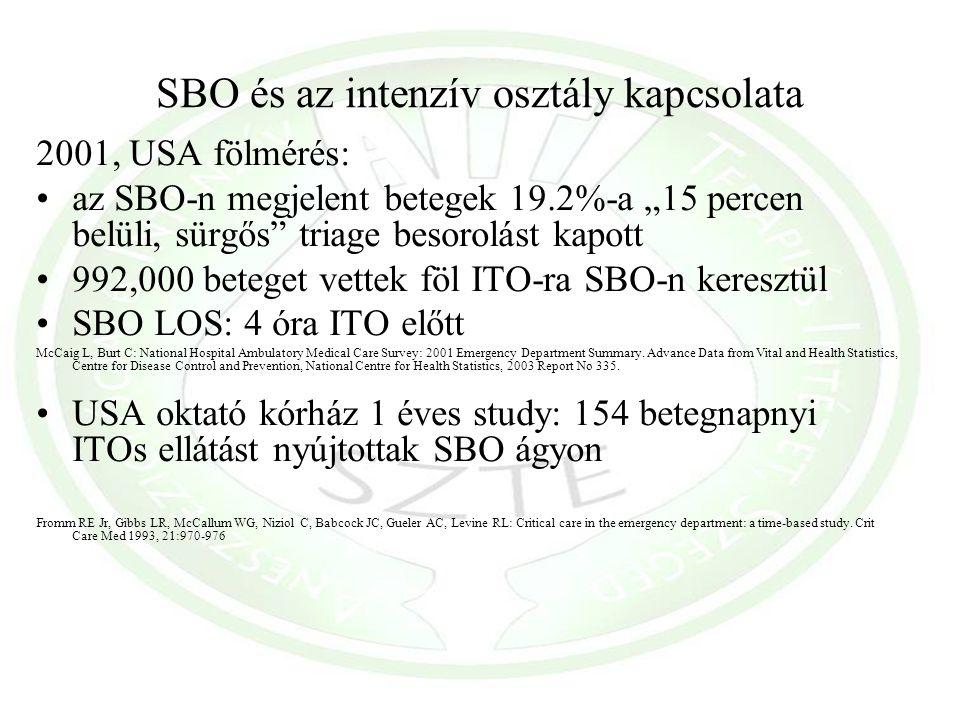 """SBO és az intenzív osztály kapcsolata 2001, USA fölmérés: az SBO-n megjelent betegek 19.2%-a """"15 percen belüli, sürgős triage besorolást kapott 992,000 beteget vettek föl ITO-ra SBO-n keresztül SBO LOS: 4 óra ITO előtt McCaig L, Burt C: National Hospital Ambulatory Medical Care Survey: 2001 Emergency Department Summary."""
