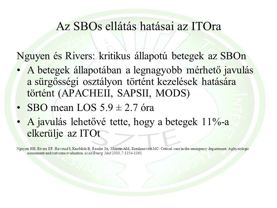 Az SBOs ellátás hatásai az ITOra Nguyen és Rivers: kritikus állapotú betegek az SBOn A betegek állapotában a legnagyobb mérhető javulás a sürgősségi osztályon történt kezelések hatására történt (APACHEII, SAPSII, MODS) SBO mean LOS 5.9 ± 2.7 óra A javulás lehetővé tette, hogy a betegek 11%-a elkerülje az ITOt Nguyen HB, Rivers EP, Havstad S, Knoblich B, Ressler JA, Muzzin AM, Tomlanovich MC: Critical care in the emergency department: A physiologic assessment and outcome evaluation.