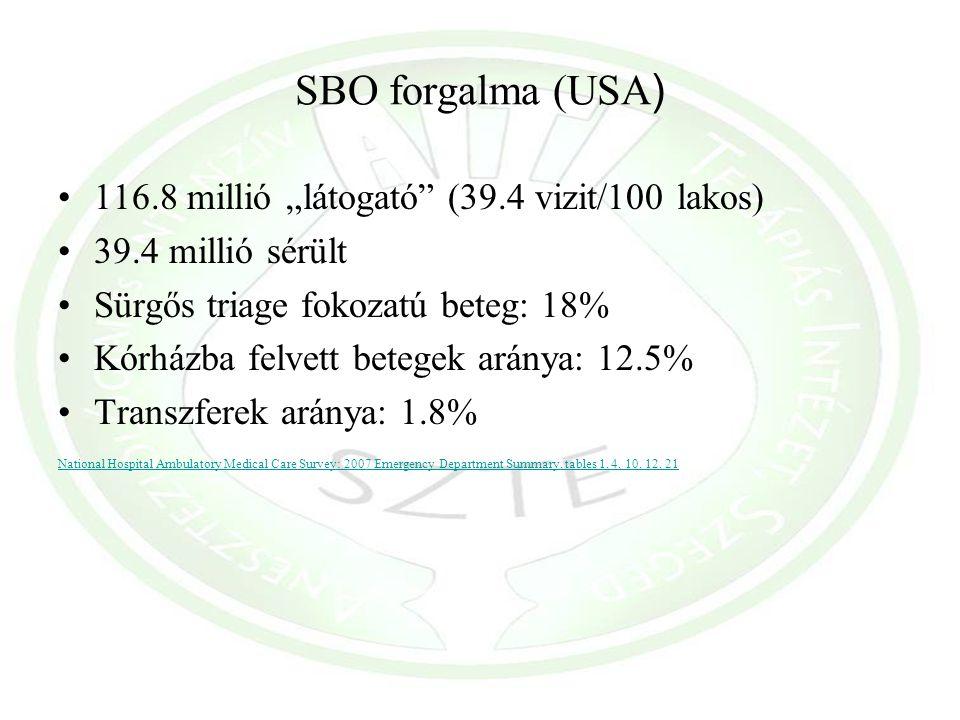 Összefoglaló Az SBO-n nyújtott ellátás Jó a betegnek (biztonságos, hozzáférhető, gyors) Jó az ellátórendszernek (kiszámítható, tervezhető, rugalmas) Jó az egészségügyi pénztárcának (költséghatékony) Pufferként szolgál az ITO-k mellett Tehát: