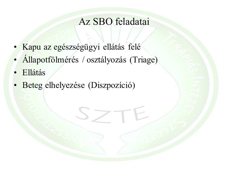 Az SBO feladatai Kapu az egészségügyi ellátás felé Állapotfölmérés / osztályozás (Triage) Ellátás Beteg elhelyezése (Diszpozíció)