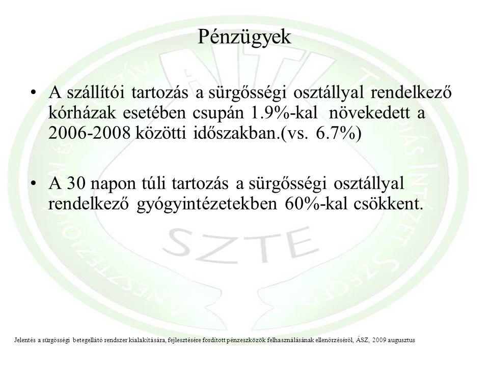 A sürgősségi ellátás sajátosságai Magyarországon