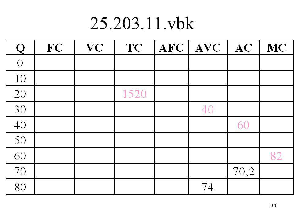 34 25.203.11.vbk