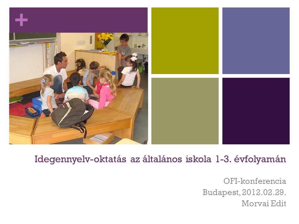 + Idegennyelv-oktatás az általános iskola 1-3. évfolyamán OFI-konferencia Budapest, 2012.02.29. Morvai Edit