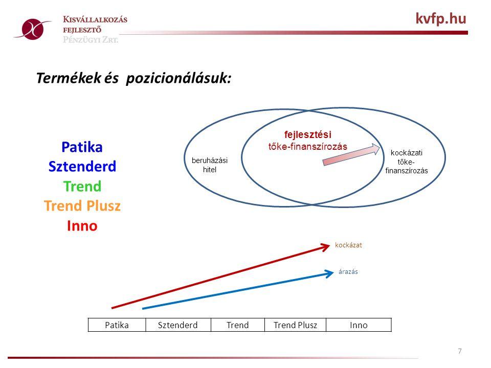 8 Sztenderd A SZTENDERD termék lényege: a KvfP Zrt.